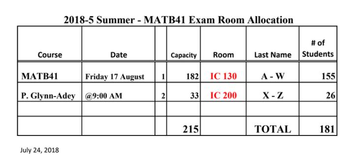 mat-b41-exam