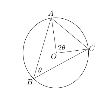 inscribed-angle-theorem
